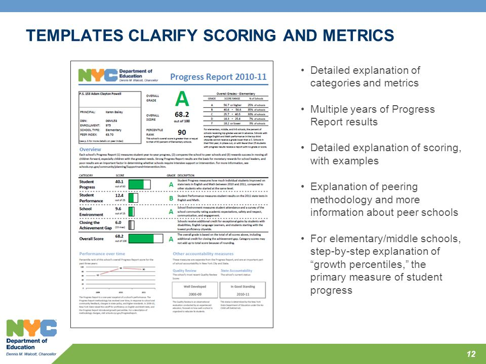 TEMPLATES CLARIFY SCORING AND METRICS