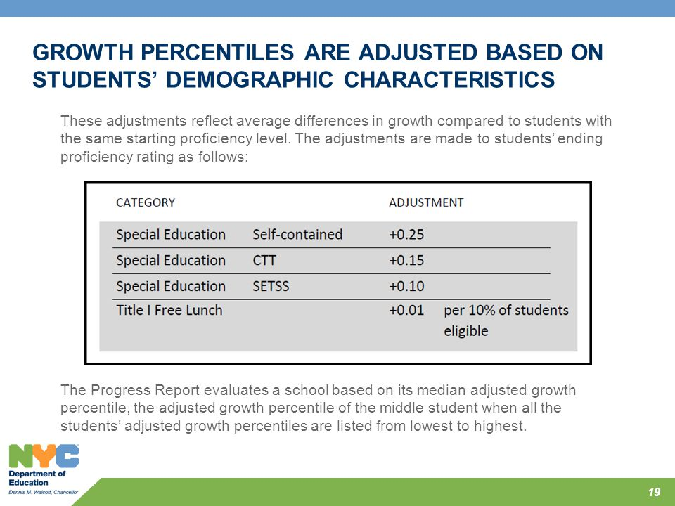 GROWTH PERCENTILES ARE ADJUSTED BASED ON STUDENTS' DEMOGRAPHIC CHARACTERISTICS