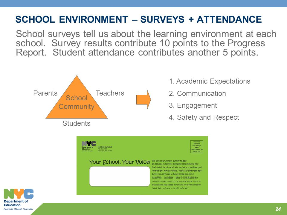 SCHOOL ENVIRONMENT – SURVEYS + ATTENDANCE