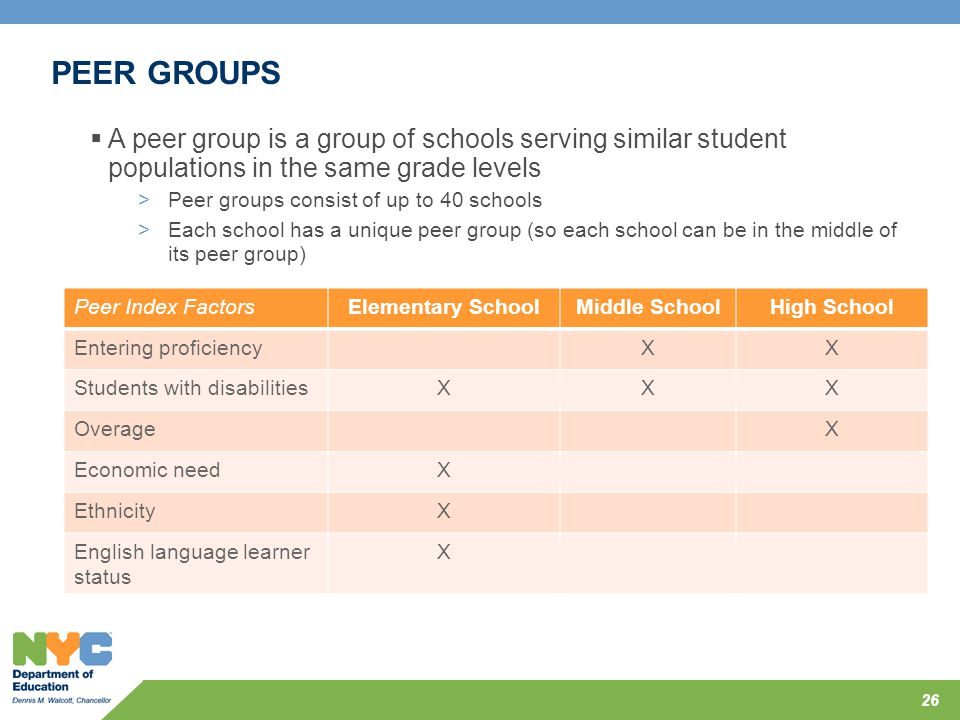 PEER GROUPS A peer group is a group of schools serving similar student populations in the same grade levels.