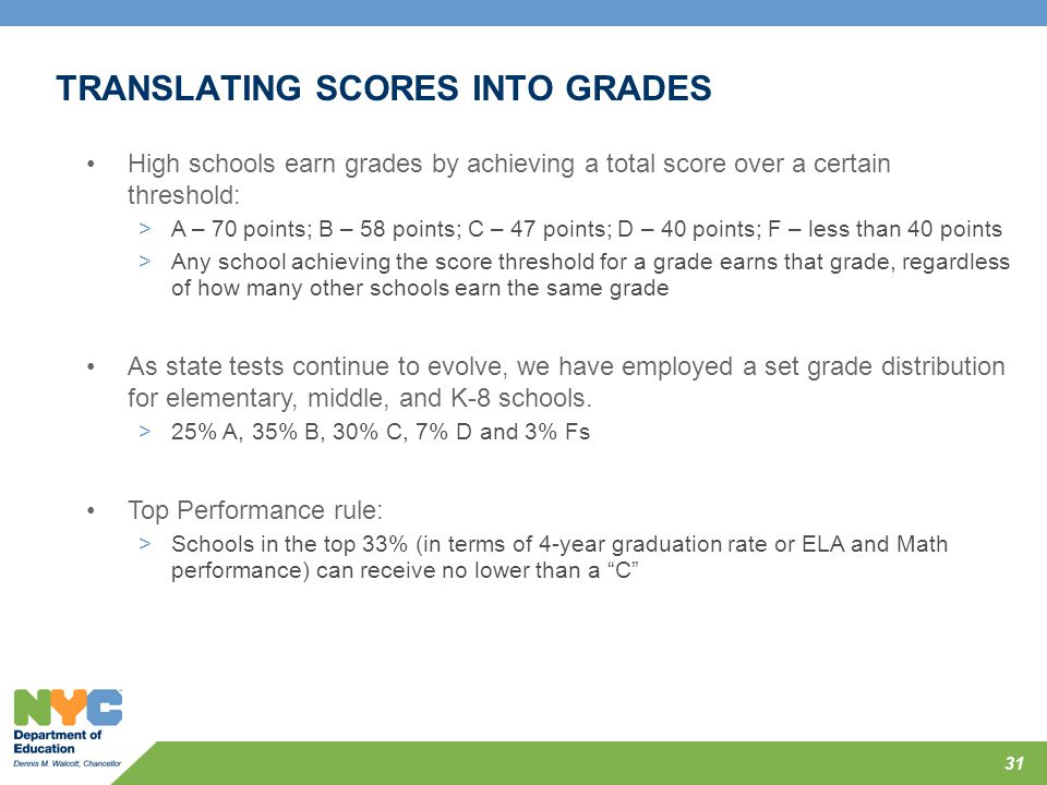 TRANSLATING SCORES INTO GRADES