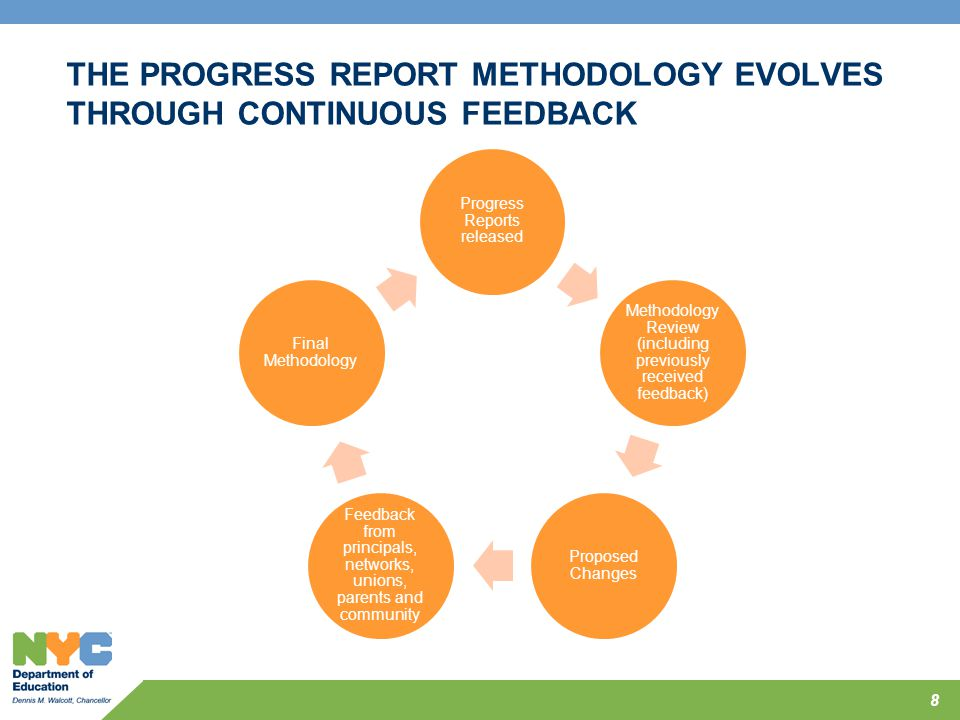 THE PROGRESS REPORT METHODOLOGY EVOLVES THROUGH CONTINUOUS FEEDBACK