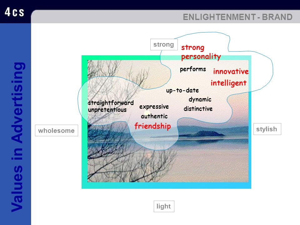 ENLIGHTENMENT - BRAND strong personality innovative intelligent