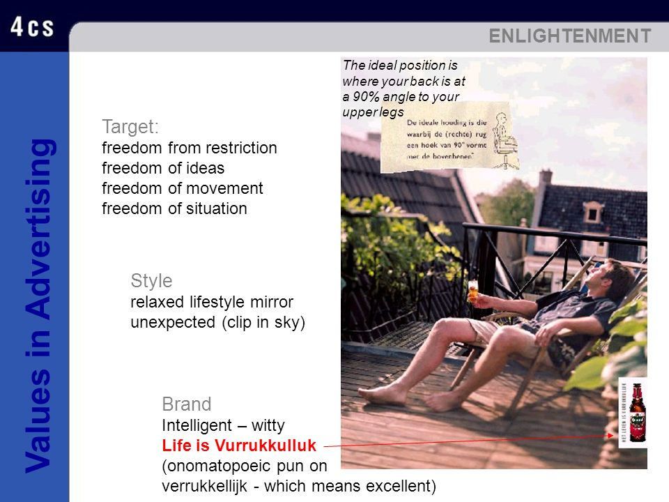 ENLIGHTENMENT Target: Style Brand freedom from restriction