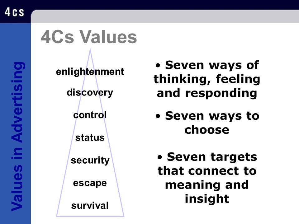 4Cs Values Seven ways of thinking, feeling and responding