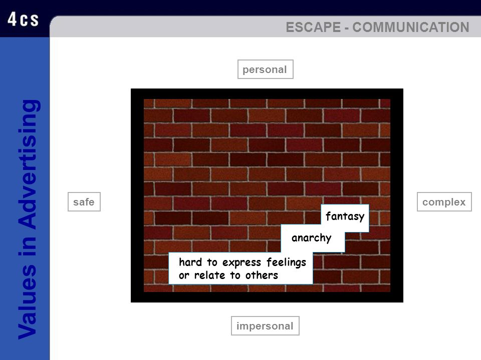 ESCAPE - COMMUNICATION