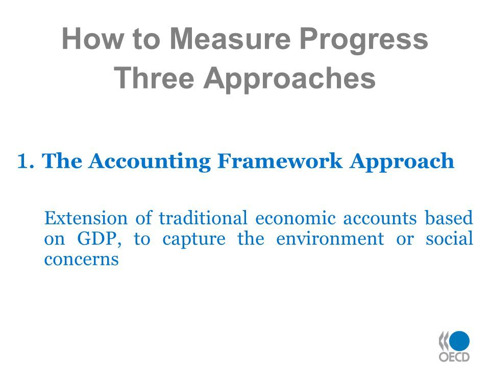 How to Measure Progress