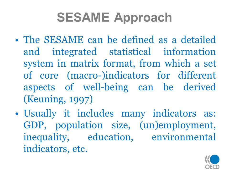 SESAME Approach