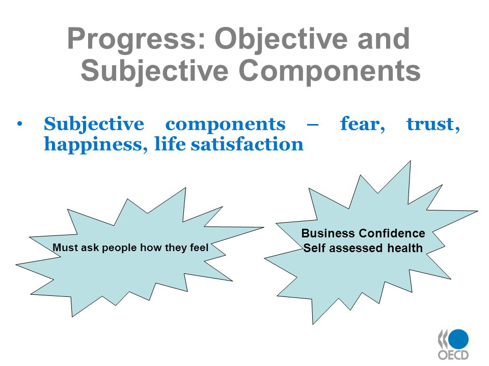 Progress: Objective and Subjective Components