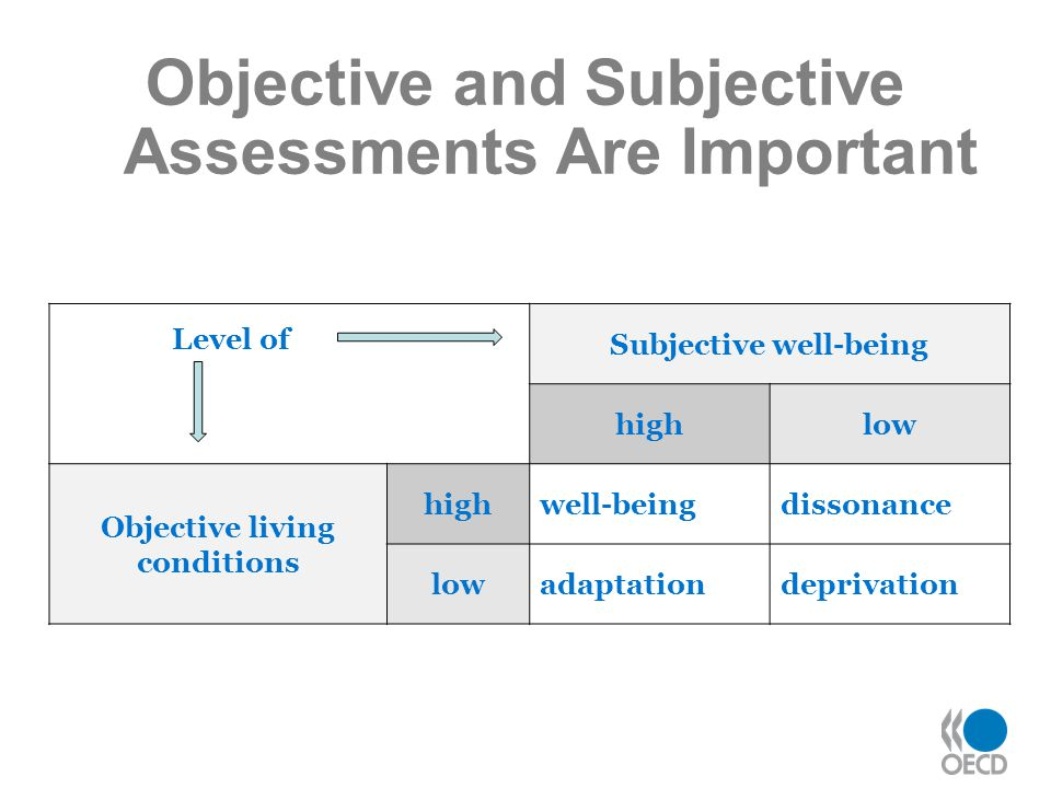Objective and Subjective Assessments Are Important