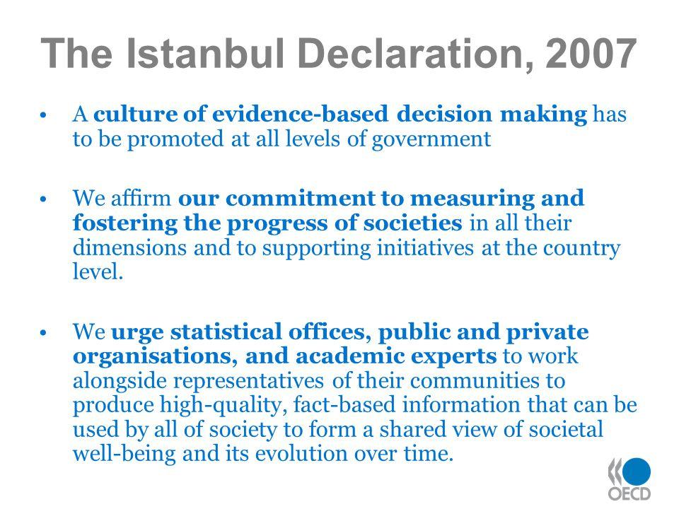 The Istanbul Declaration, 2007