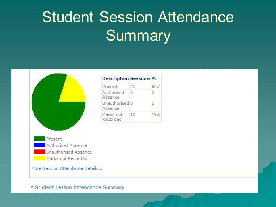 Student Session Attendance Summary