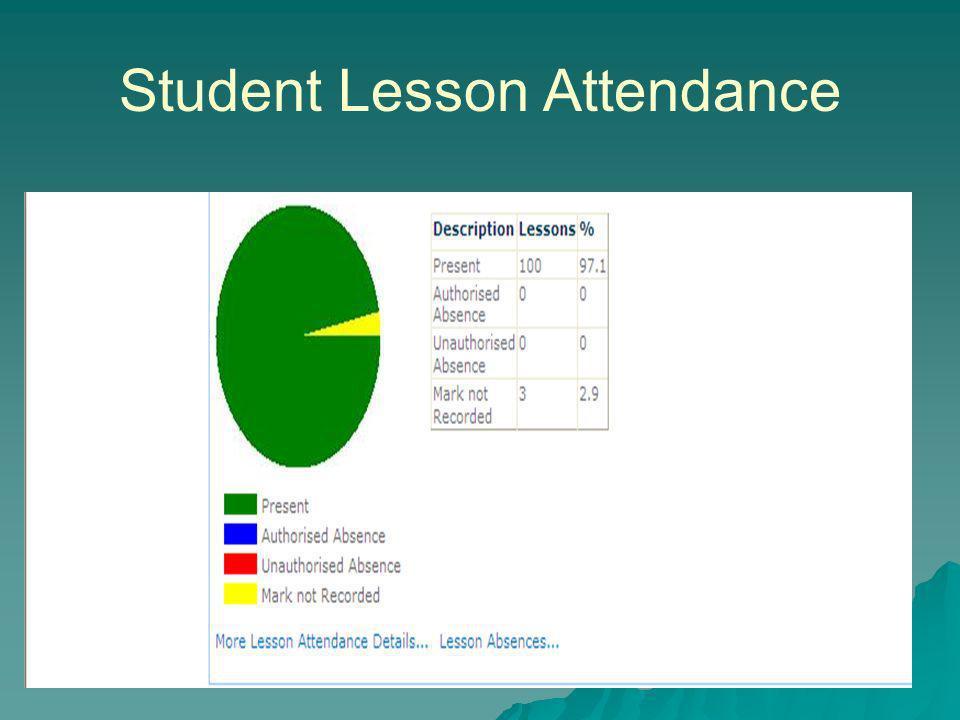 Student Lesson Attendance