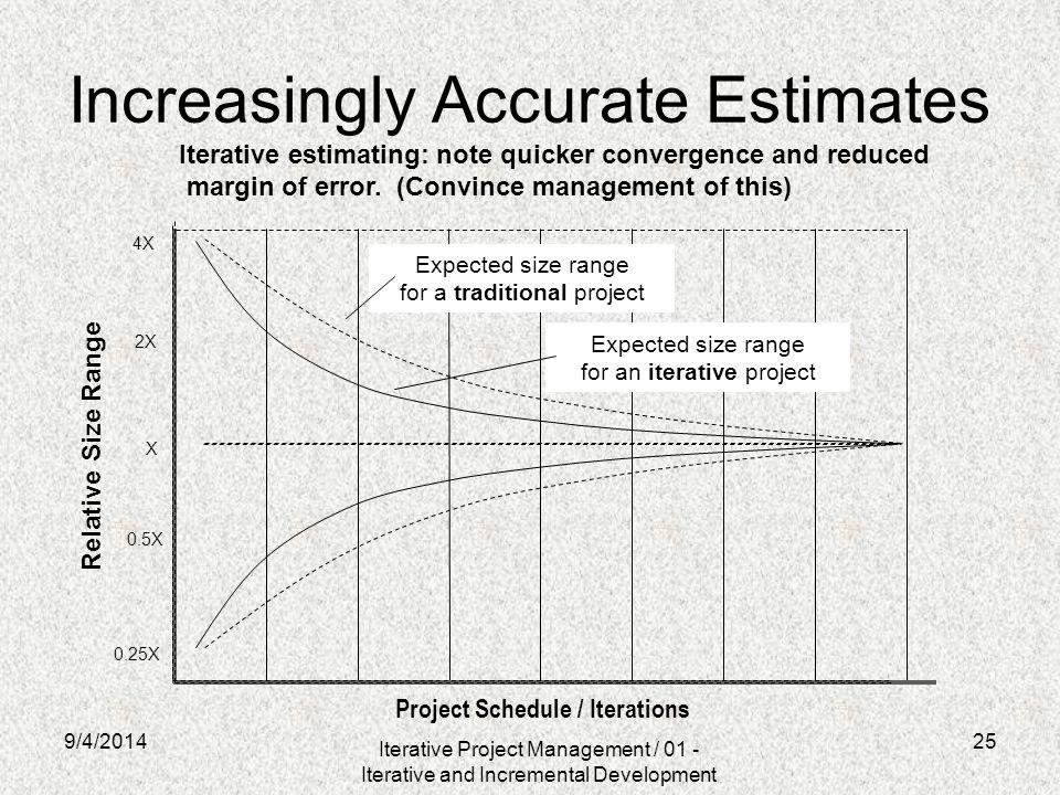Increasingly Accurate Estimates