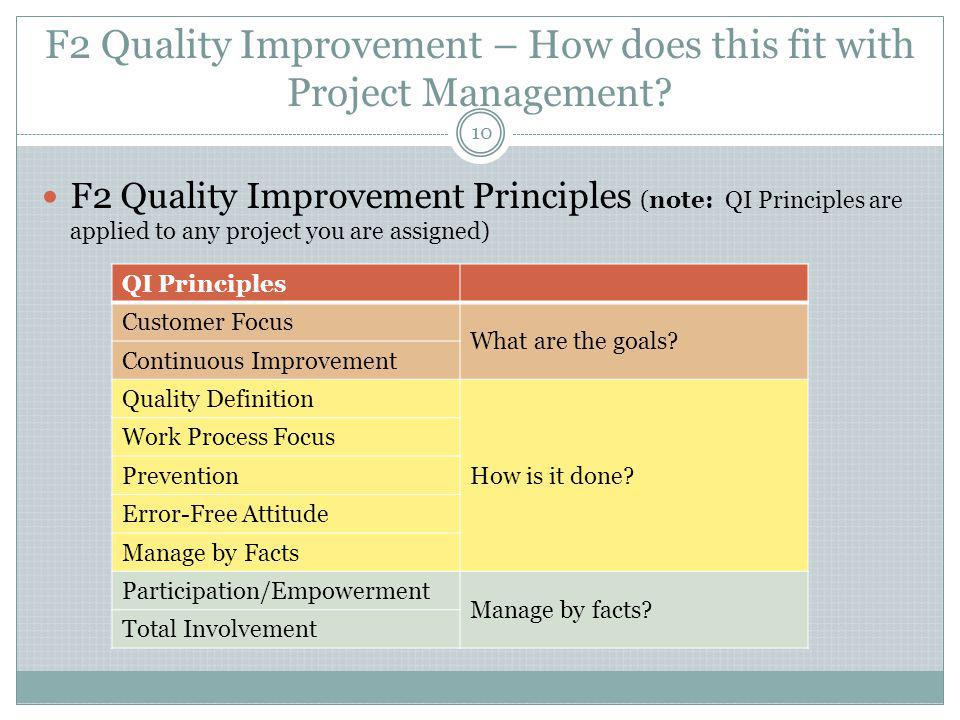 F2 Quality Improvement – How does this fit with Project Management