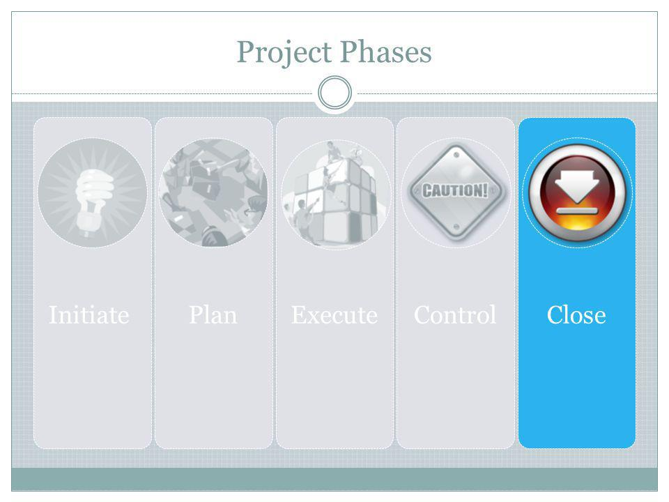 Project Phases PMI Project Management Process: Initiate Plan Execute