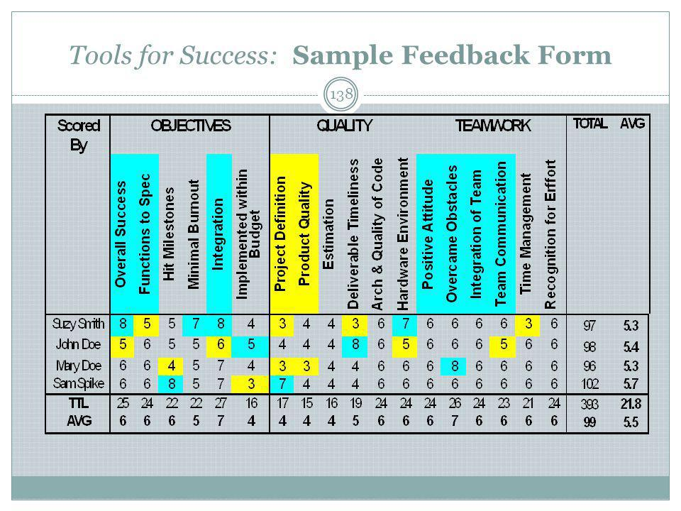 Tools for Success: Sample Feedback Form
