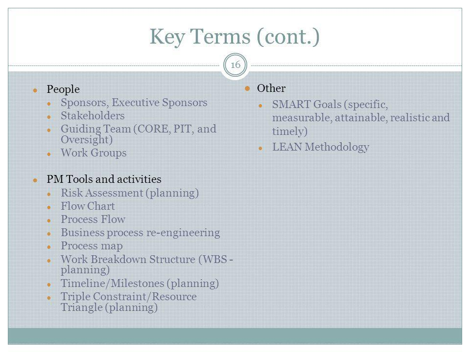 Key Terms (cont.) Other People