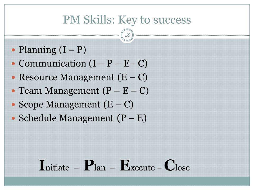 PM Skills: Key to success