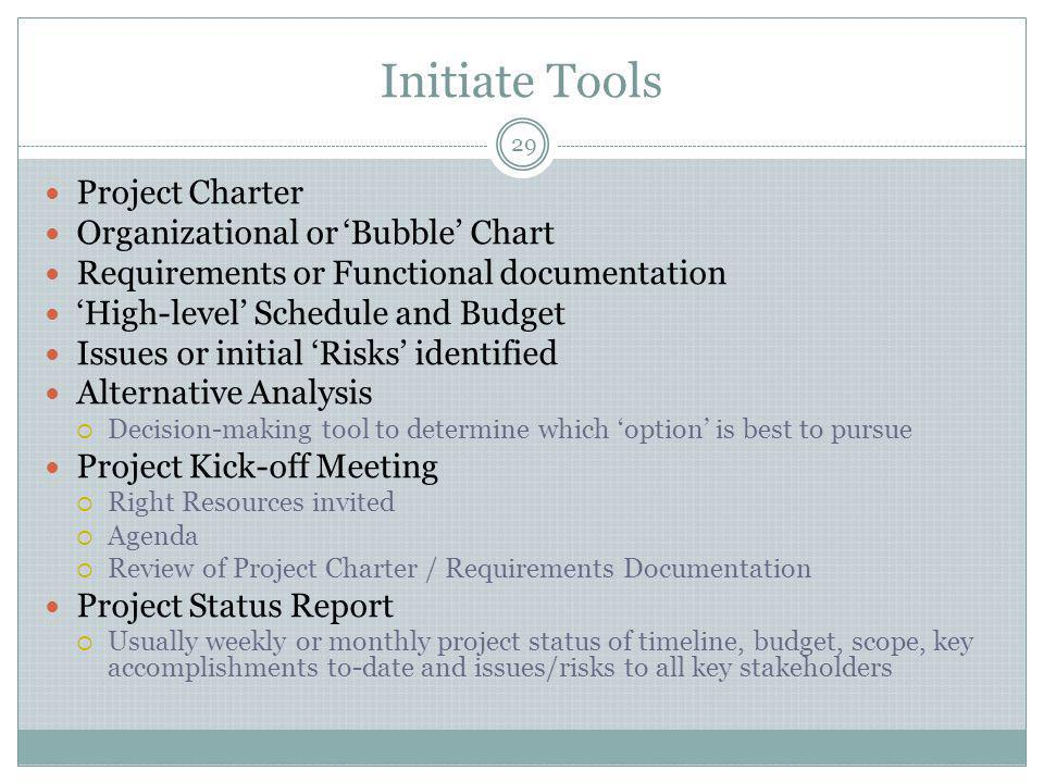 Initiate Tools Project Charter Organizational or 'Bubble' Chart
