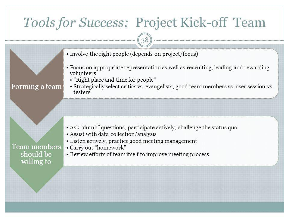 Tools for Success: Project Kick-off Team
