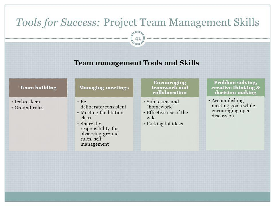 Tools for Success: Project Team Management Skills