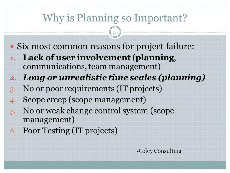 Why is Planning so Important