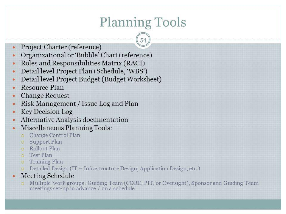 Planning Tools Project Charter (reference)