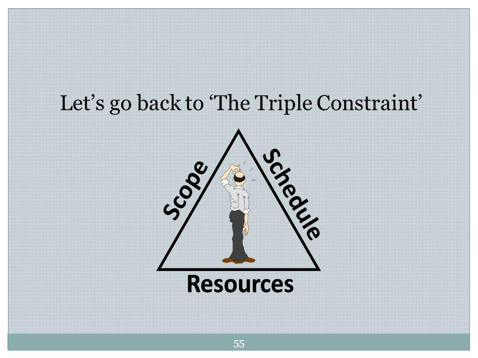 Let's go back to 'The Triple Constraint'