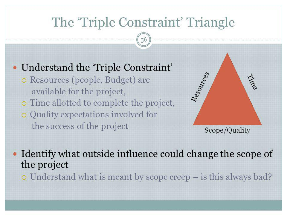 The 'Triple Constraint' Triangle