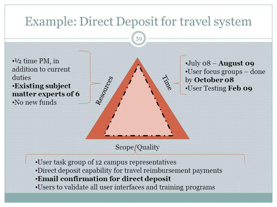 Example: Direct Deposit for travel system