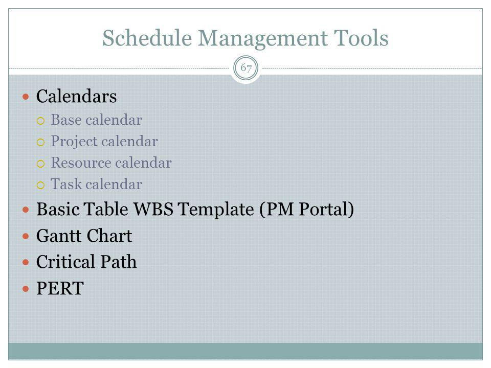 Schedule Management Tools