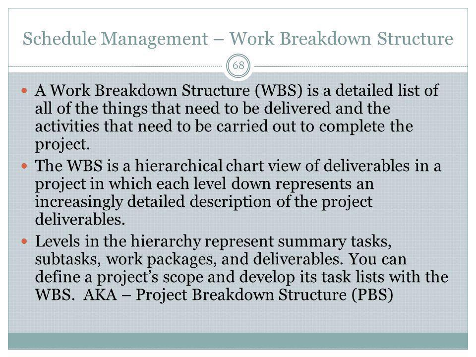 Schedule Management – Work Breakdown Structure