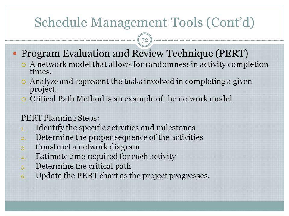 Schedule Management Tools (Cont'd)