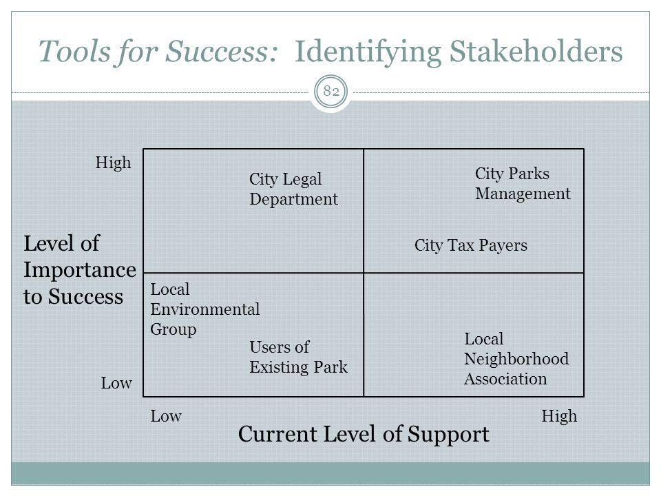 Tools for Success: Identifying Stakeholders