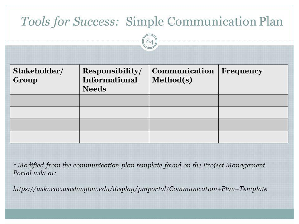 Tools for Success: Simple Communication Plan