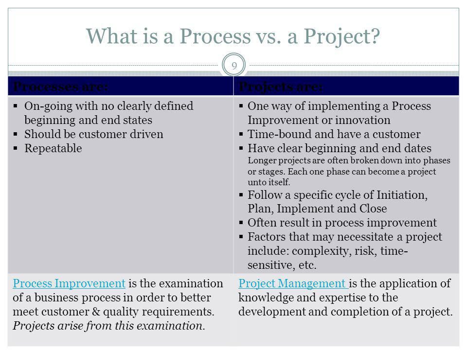 What is a Process vs. a Project