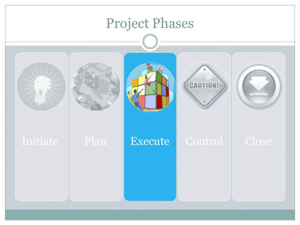 Project Phases Initiate Plan Execute Control Close