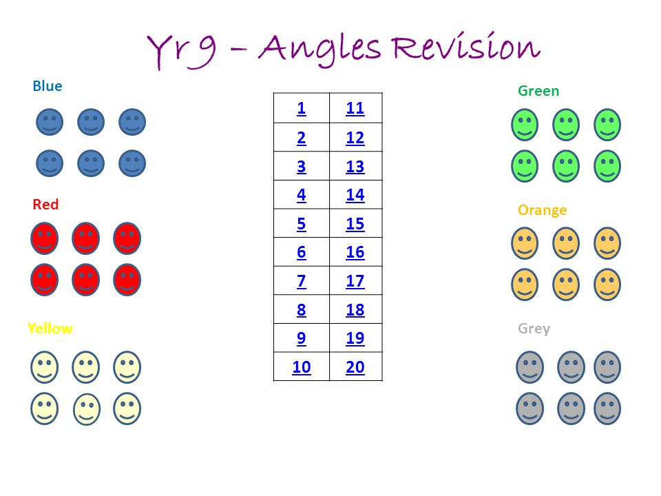 Yr 9 – Angles Revision Blue Green Red Orange Yellow Grey