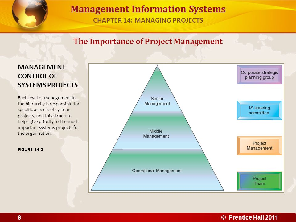 CHAPTER 14: MANAGING PROJECTS