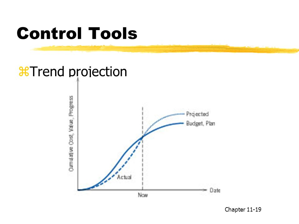 Control Tools Trend projection Chapter 11-19