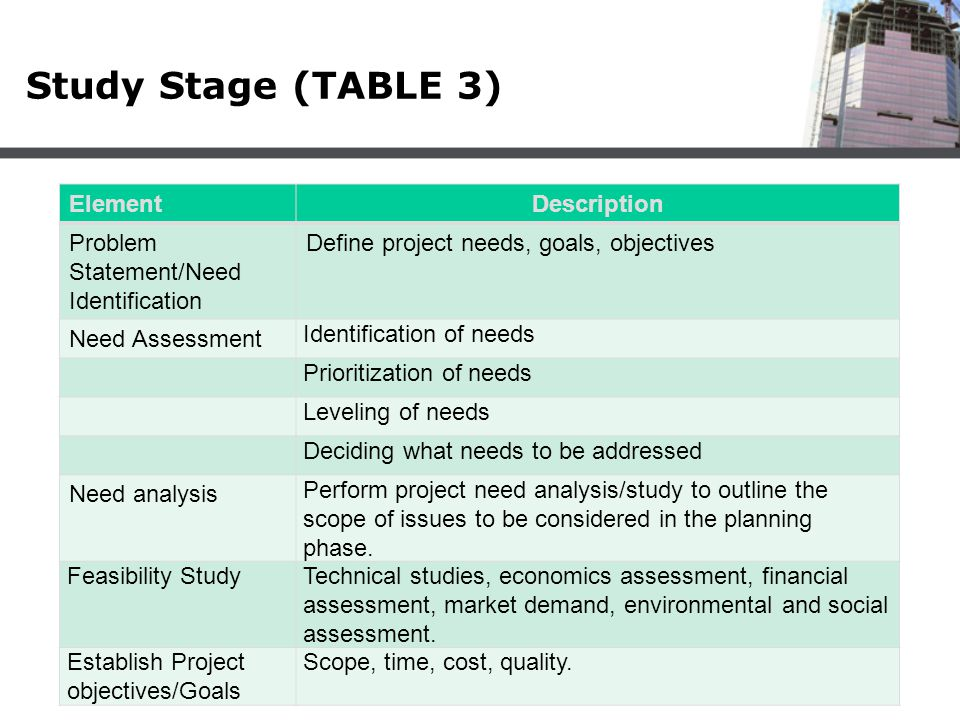 Study Stage (TABLE 3) Element Description