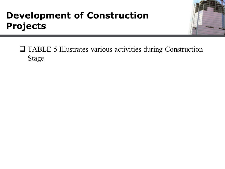 Development of Construction Projects