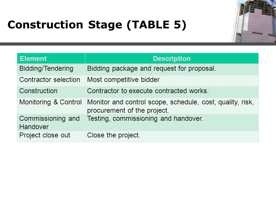 Construction Stage (TABLE 5)