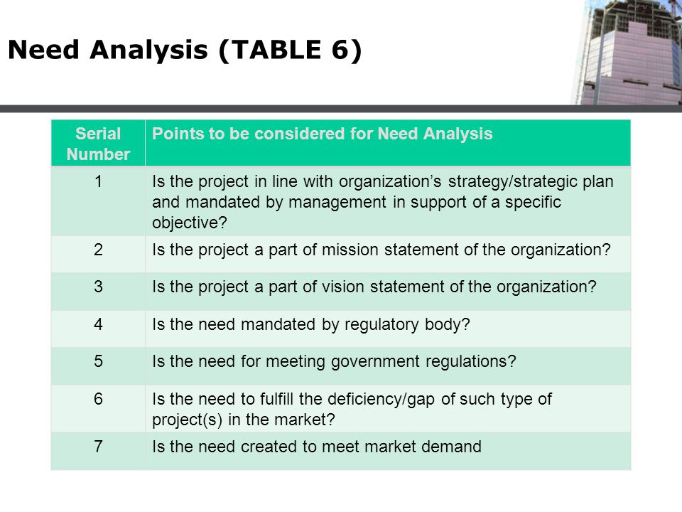 Quality tools for construction projects ppt download for Table 6 4 cobol conversion project schedule