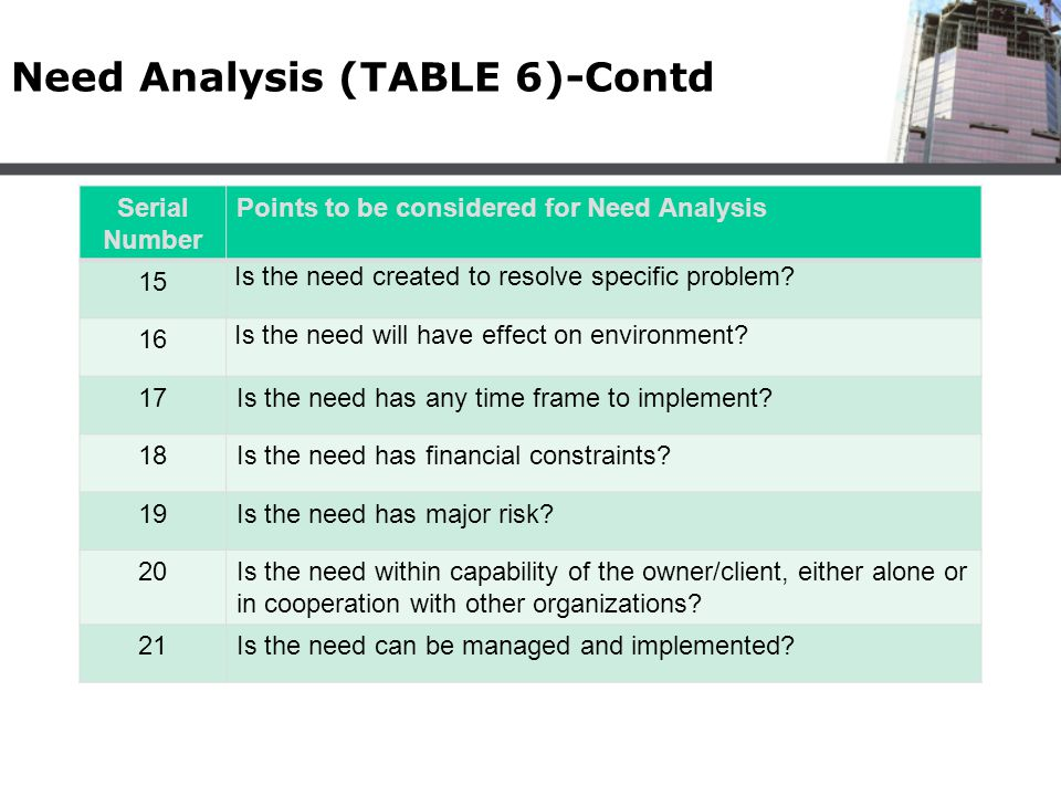 Need Analysis (TABLE 6)-Contd