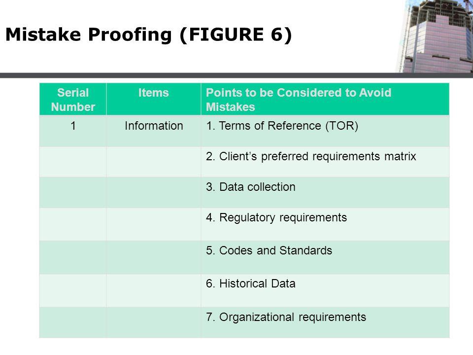 Mistake Proofing (FIGURE 6)