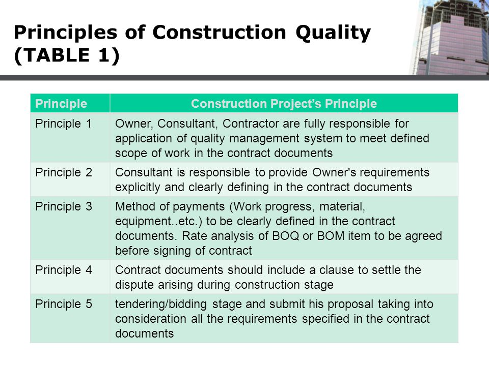 Principles of Construction Quality (TABLE 1)