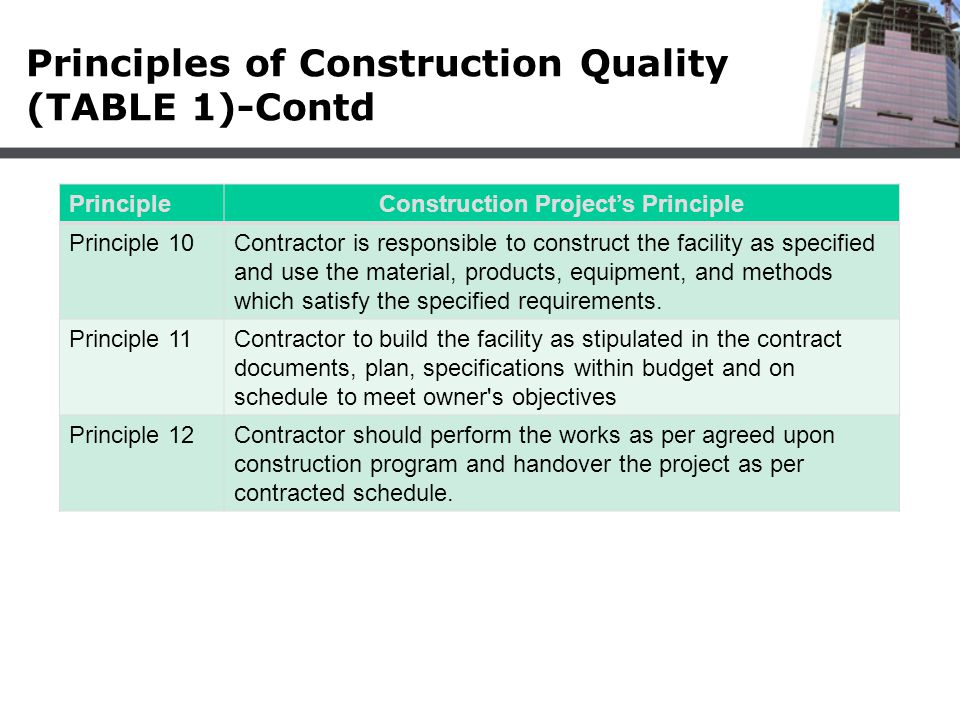 Principles of Construction Quality (TABLE 1)-Contd