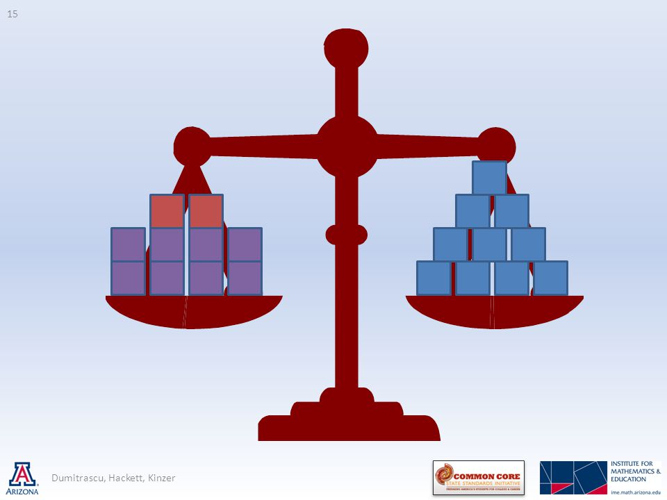 I wonder if placing 8 cubes first and then 2, will give me the same result (a balance of 10 cubes) as 2 cubes and then 8 cubes There is also an electronic version of this activity at http://illuminations.nctm.org/ActivityDetail.aspx ID=26